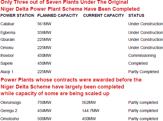 power-plants-preview