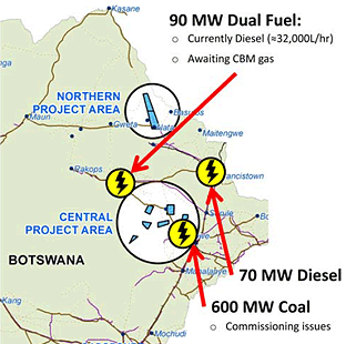 Botswana-Magnum-Gas-and-Power