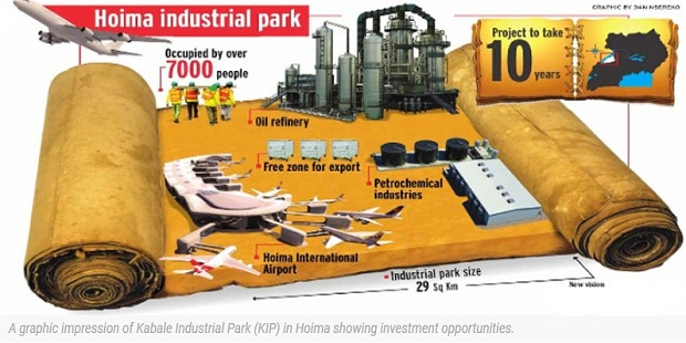 Ugandan Refinery Timeline Postponed Again