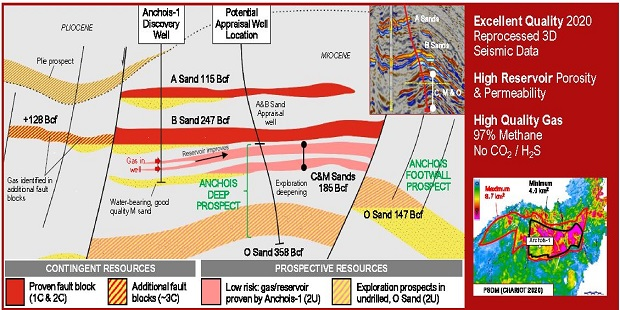 Chariot Ready for Gas Appraisal Well in Morocco